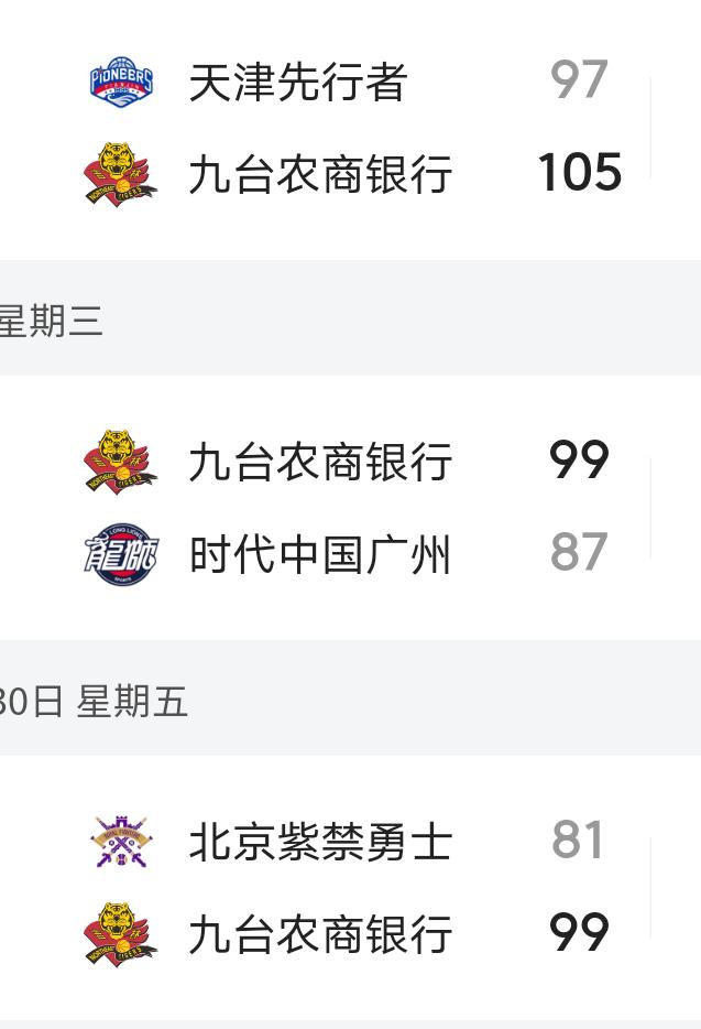 九台农商银行六连胜,真的可以加入夺冠行列吗?