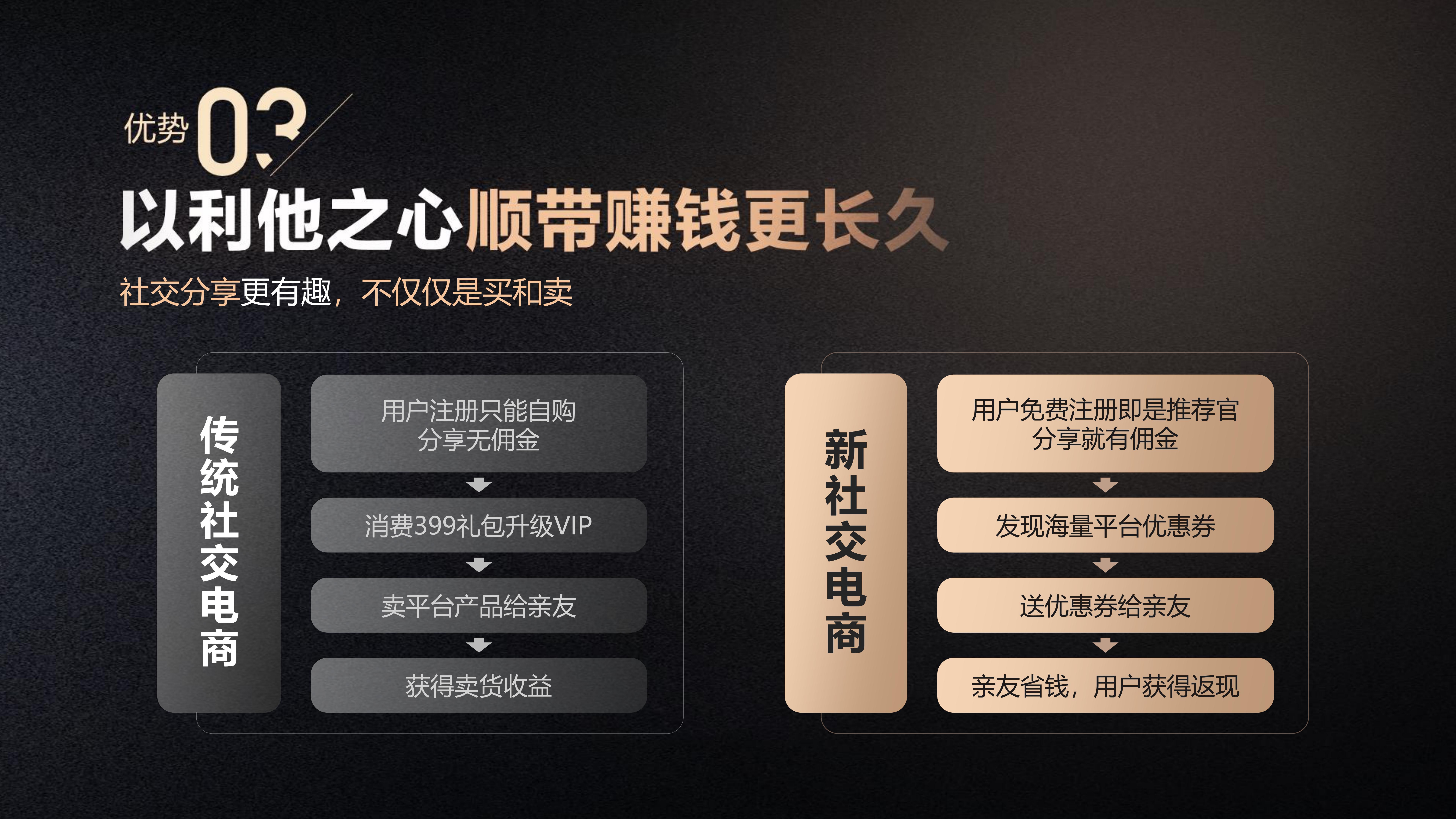 小白买买邀请码:MG657  小白买买是什么?