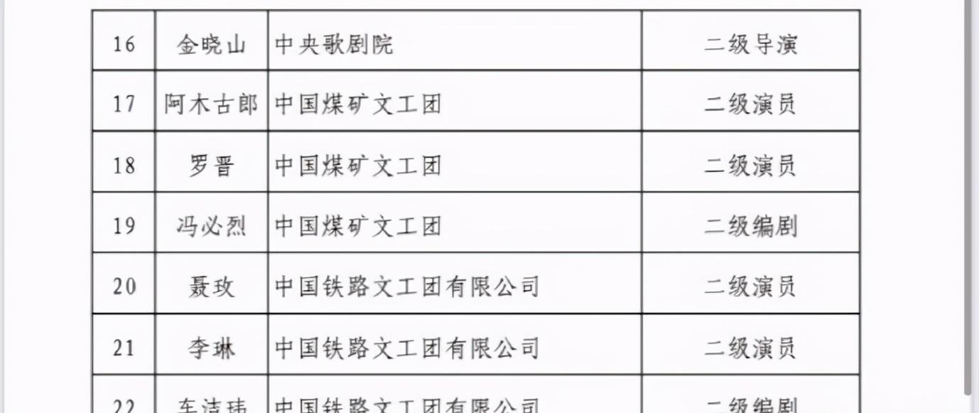 吃瓜爆料:靳东,罗晋,范丞丞,孙千,腾讯视频新春CNY片单