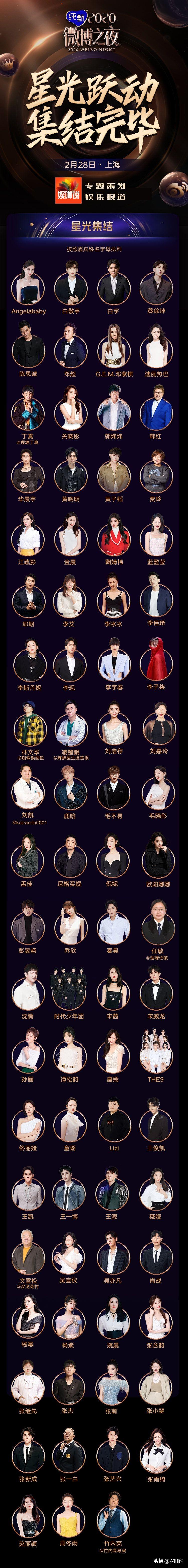 肖战晒2020成绩单,蔡徐坤、张杰悉数亮相,打榜微博之夜男神