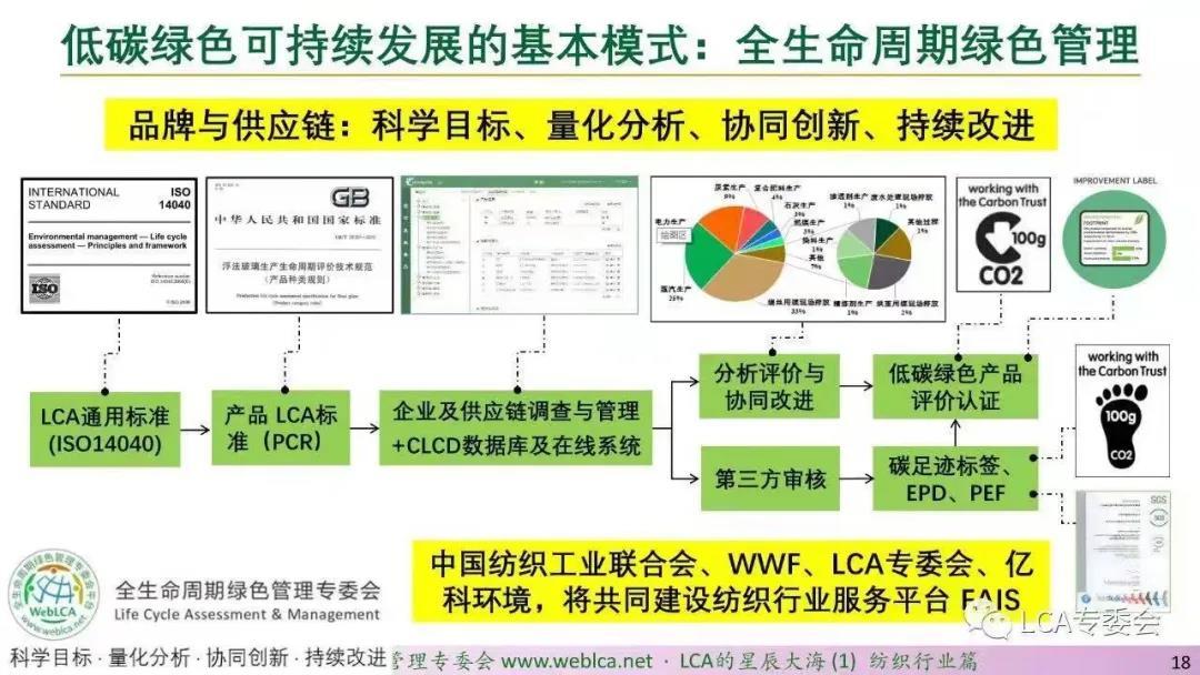 """不惧绿色贸易壁垒 上海金堂绿色技术助力纺织印染行业""""减碳"""""""