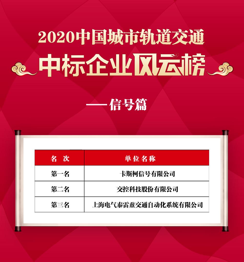 2020年中国城市轨道交通信号系统集成市场模式介绍