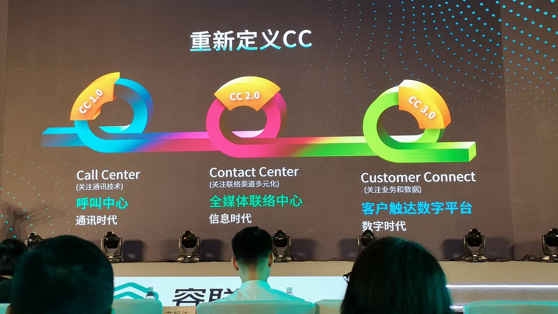 容联云7年来迎首次品牌升级,上市不到半年业绩超预期