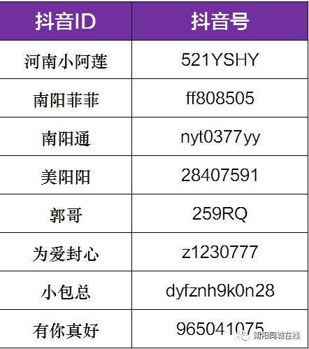 七峰山飞仙抖音大赛获奖名单公布,看看大家花落谁家