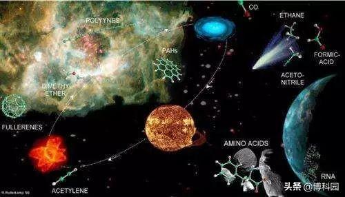 在33亿年前岩石中发现外星有机分子!