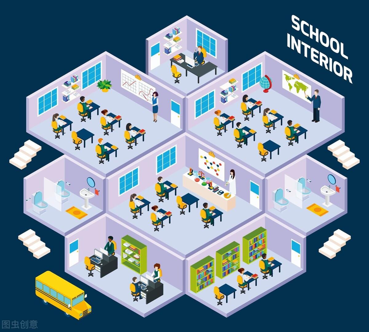 凯舟教育IT就业:大学毕业想转行学IT,选哪个培训机构比较靠谱呢? 商业资讯 第3张