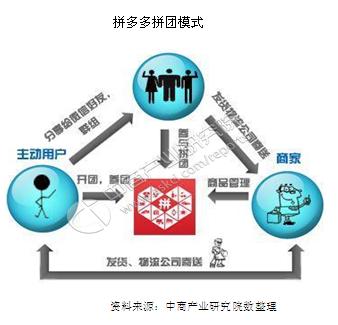 扶贫在路上  案例分析五大电商平台的农村扶贫模式