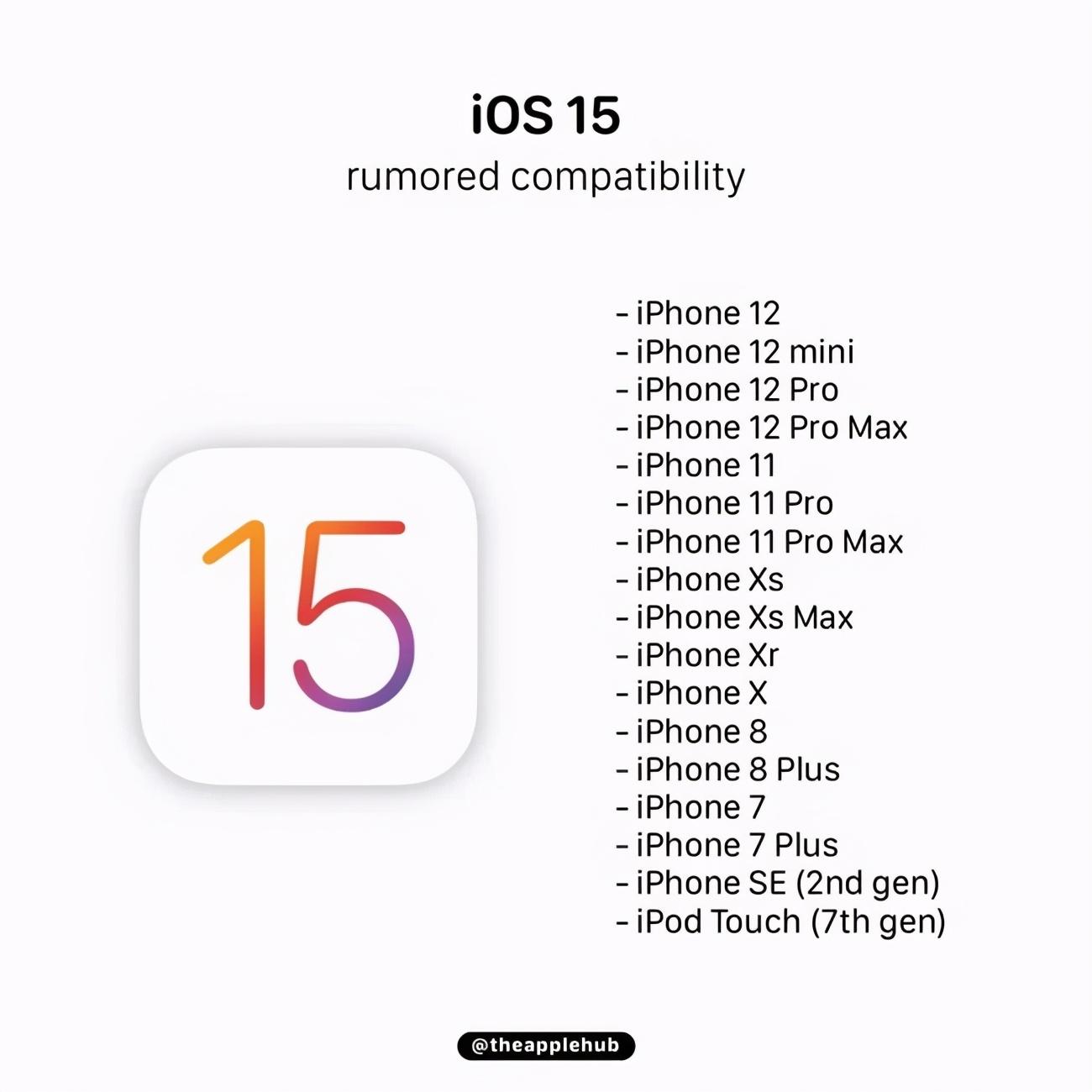 苹果WWDC21发布会:有硬件!iPad mini6成彩蛋?