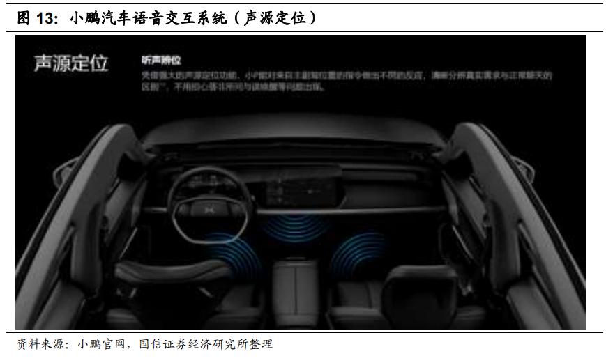 汽车自动驾驶产业链深度报告:芯片及软件专题