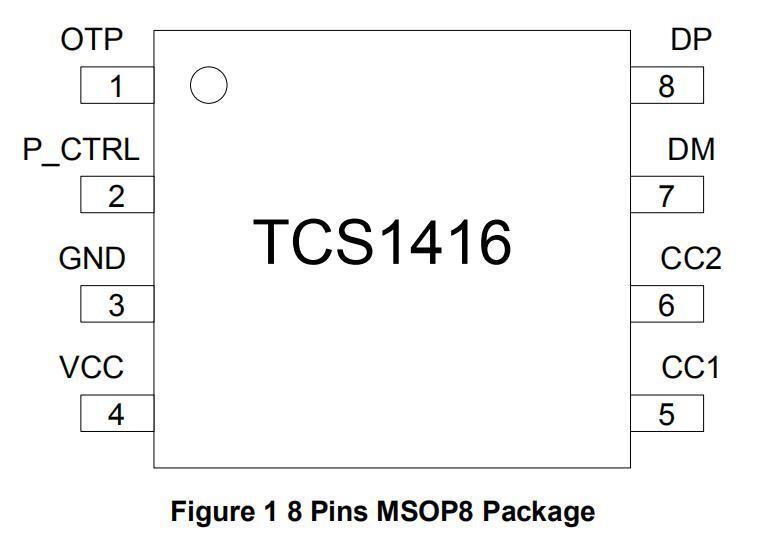 TCS1416 MSOP8 Type-C接口芯片