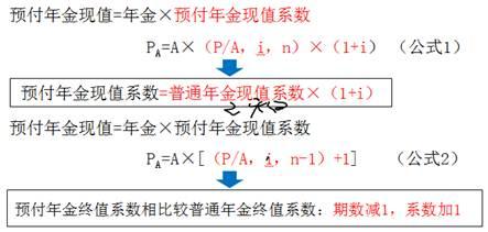 预付年金现值计算公式(预付年金现值公式图解)