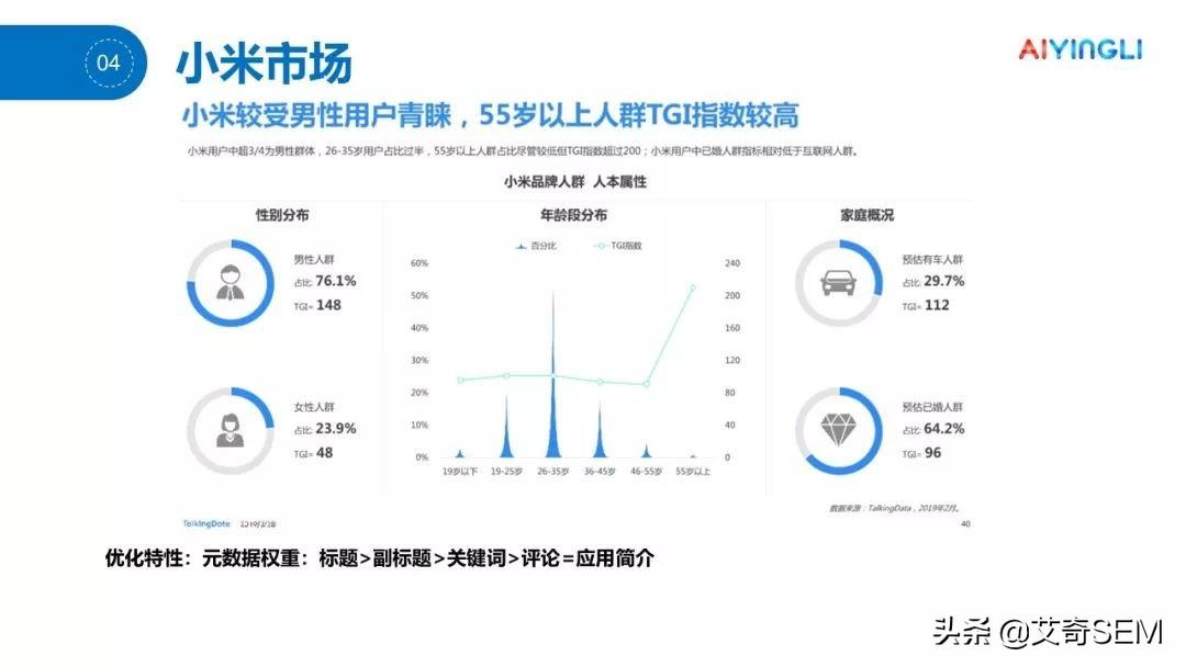 ASO干货 | 2019年安卓主流应用市场推广深度解读