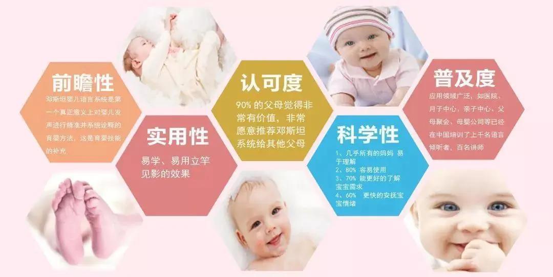 邓斯坦婴儿语言/破解宝宝哭声的密码 咪嘛教育
