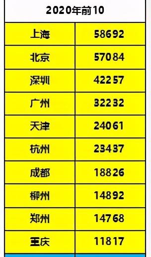 郑州进入全国新能源汽车市场前10!每售100辆车就有5辆是新能源