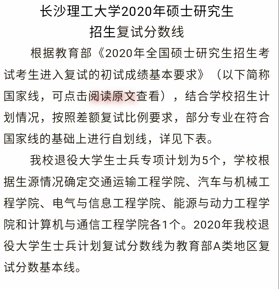 长沙理工大学2020年硕士研究生招生复试分数线