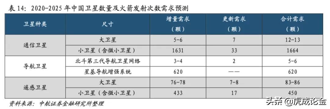 张虎成:这三个产业是中国经济总量超越美国的底气