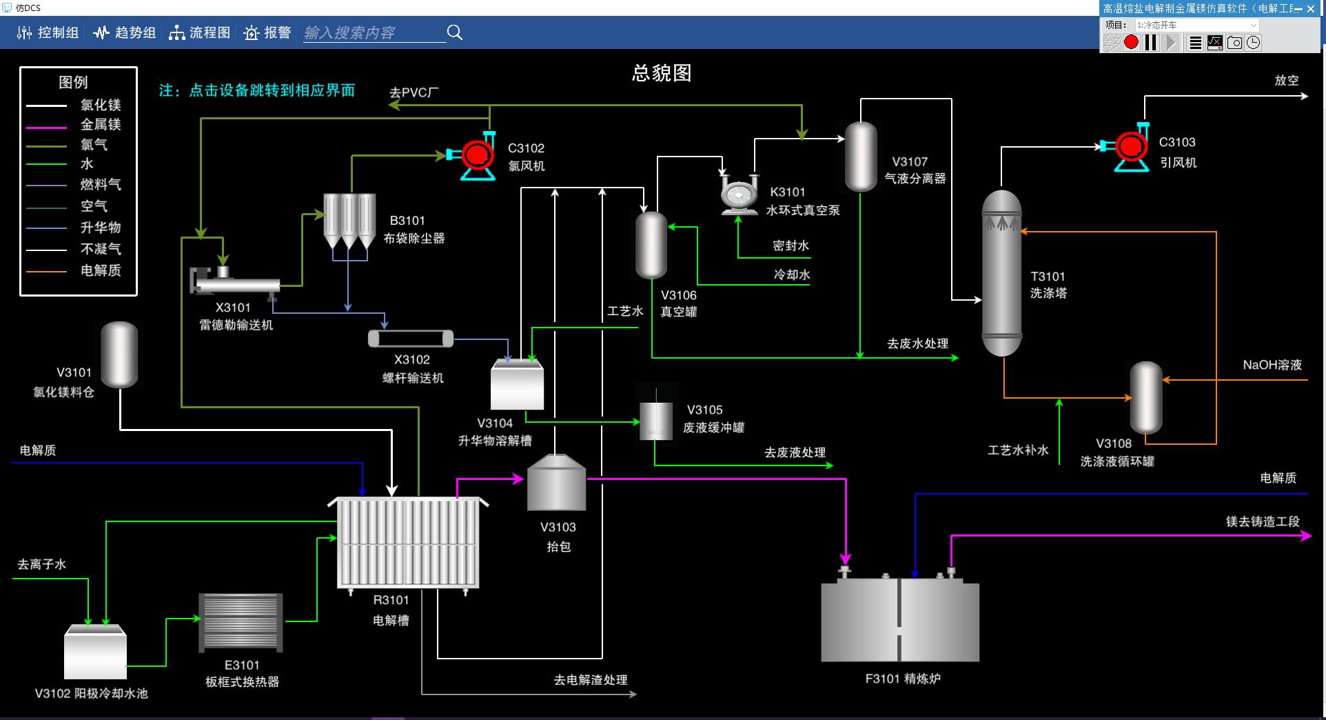 北京欧倍尔高温熔盐电解制金属镁仿真软件