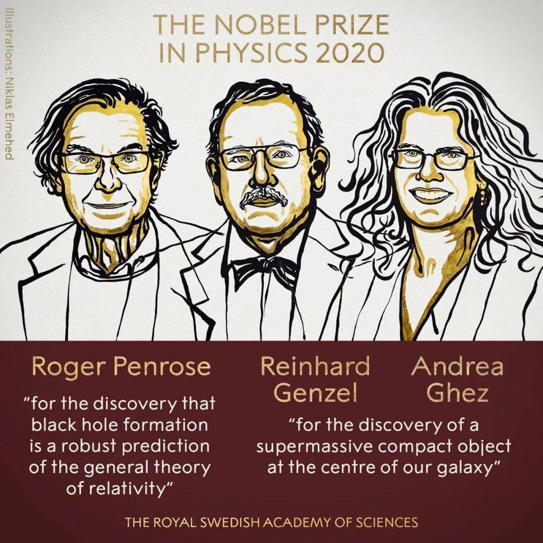 2020諾貝爾物理學獎:揭開黑洞奧秘,人類越來越了解宇宙了