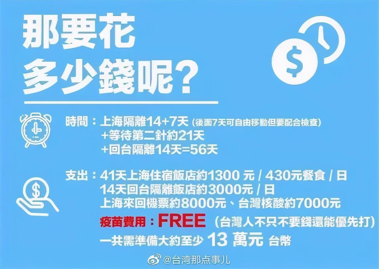 """台湾民众难遏跨海打疫苗冲动!""""以脚投票""""这只是一个开始"""