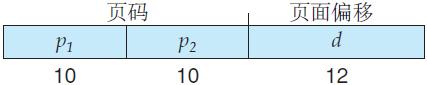 操作系统基础34-页表结构