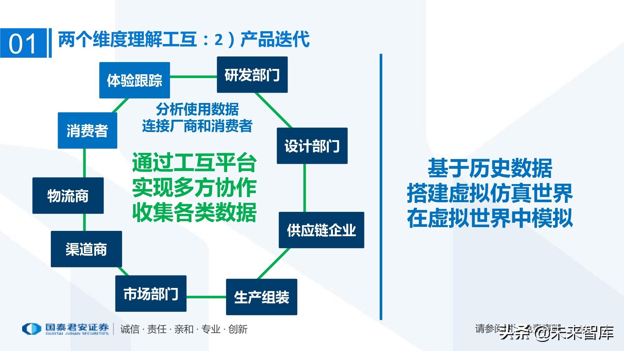工业互联网产业链梳理:万物互联智能制造
