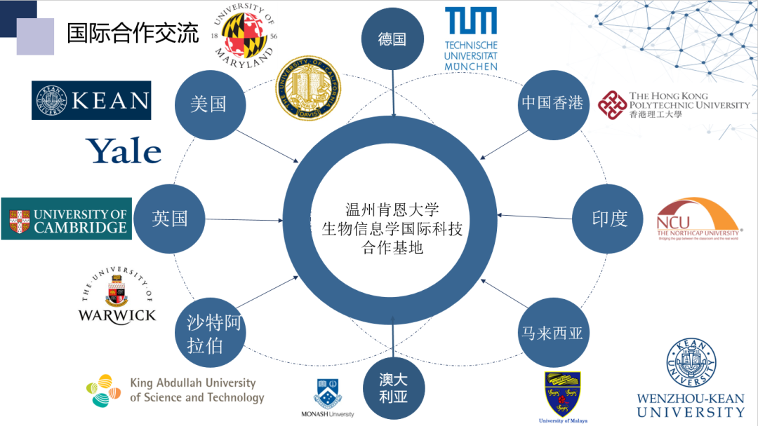 温肯生物信息学国际科技合作基地被认定为省级国际科技合作基地