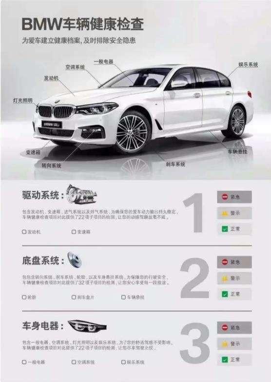 【贴心的服务】清明小长假BMW车主保养攻略