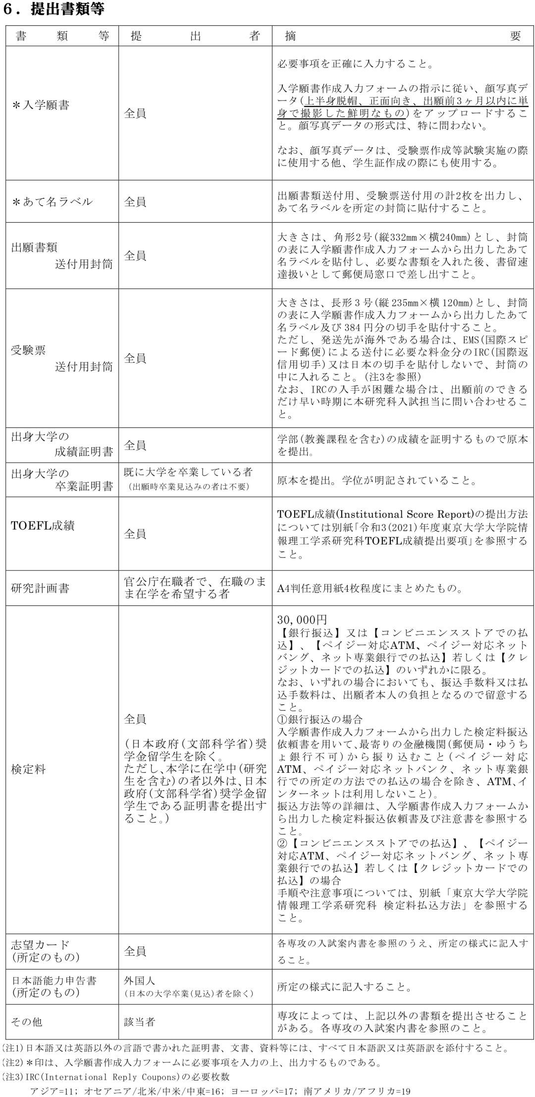 日本留学出愿TIPS系列|出愿注意事项与语言能力证明要求