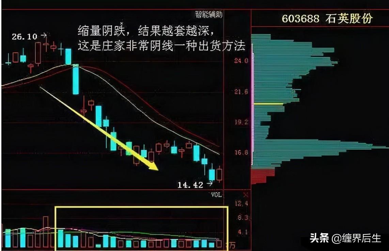 股票明细红色绿色代表什么意思(股票五档成交明细解读)