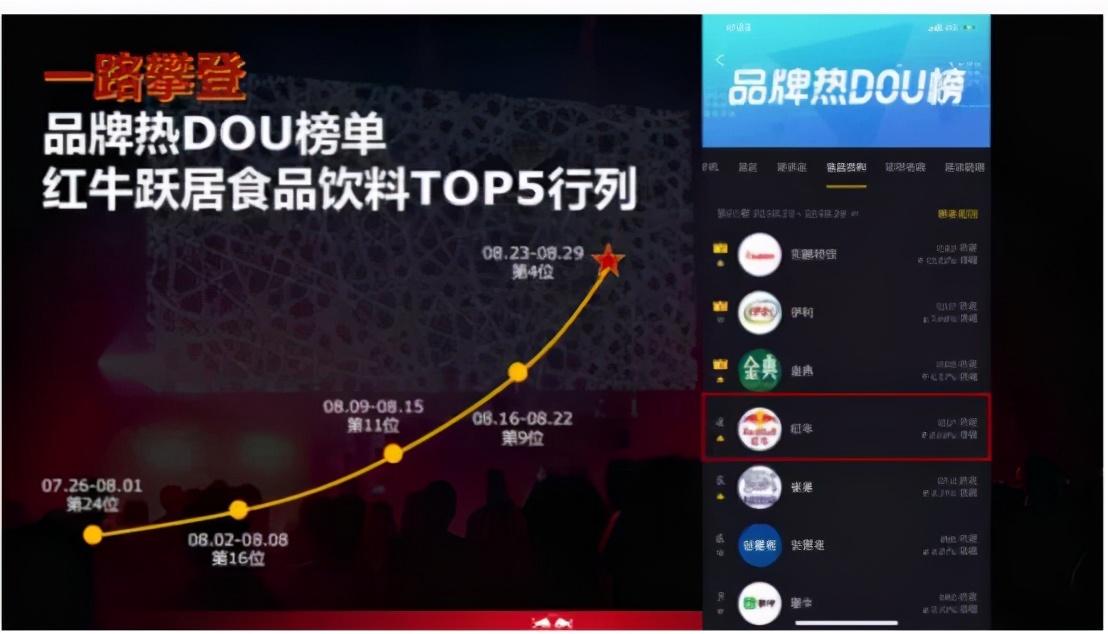 """双11斩获十一连冠,看红牛如何深度传播""""真牛""""品牌精神"""