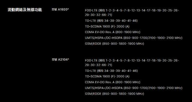 iPhone xs港行和中国发行选哪家好