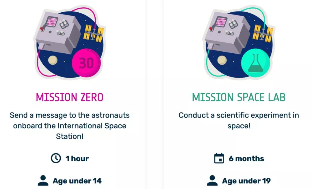 树莓派:人在太空,刚下火箭,诚招小于19岁的代码开发者