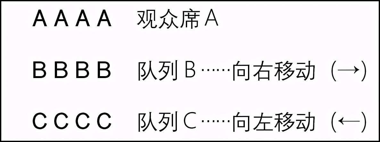 坤鹏论:芝诺的四大悖论(下)-坤鹏论