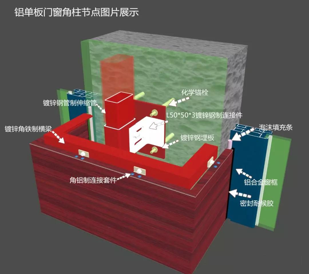 铝单板常用节点解析