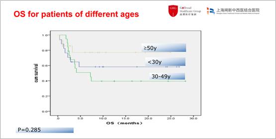 王椿教授:单倍体外周血移植联合第三方脐血输注治疗老年血液肿瘤