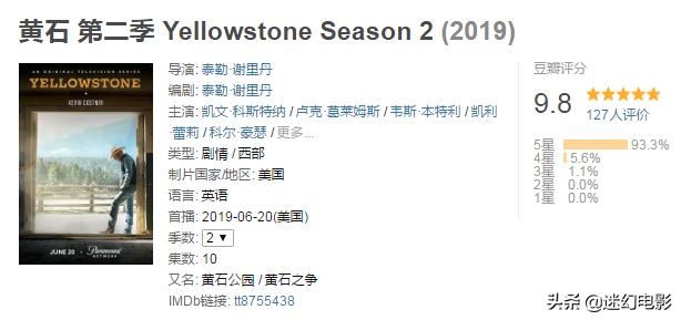 豆瓣评分9.8,口碑大爆的美剧《黄石》第二季又来了