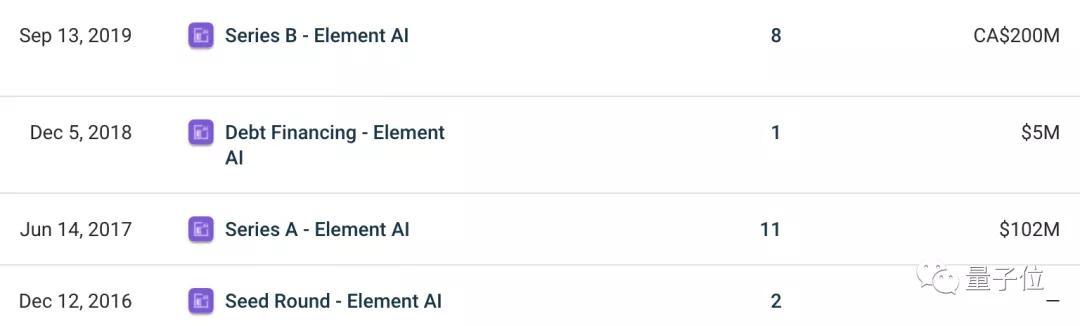 图灵奖得主Bengio的AI公司,都不得不「2折出售」了