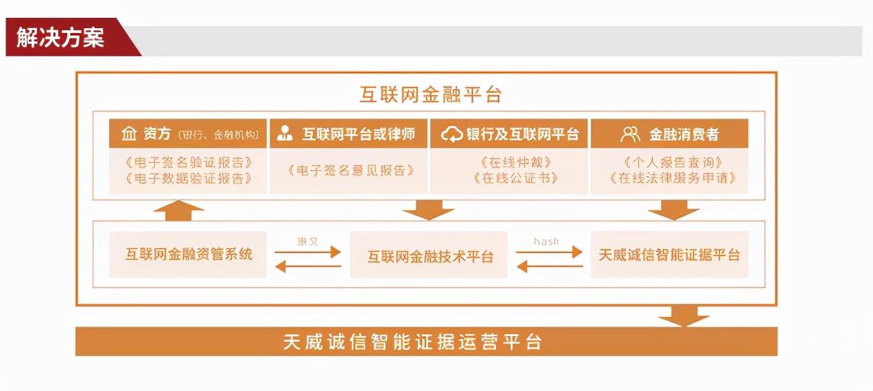 """天威诚信受邀参加2021年世界互联网大会""""互联网之光""""博览会"""