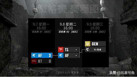 英雄联盟丨LCK冒泡赛,AF三比零碾压KT,明日即将迎战SKT1战队
