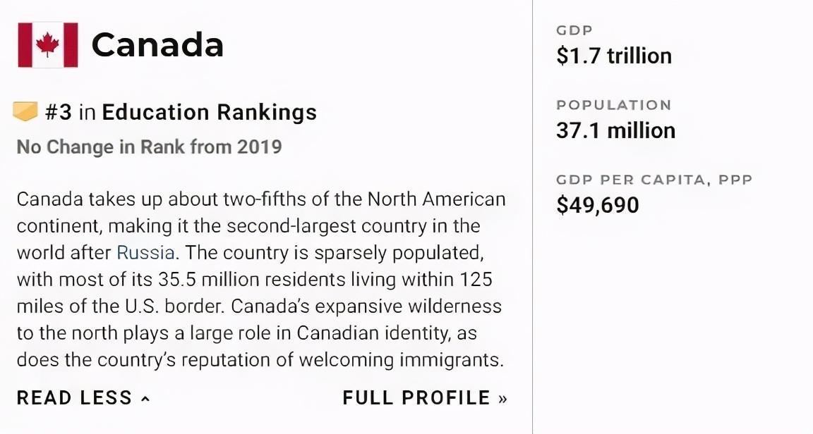 """2020年""""全球最佳国家""""发布,加拿大荣获第二,第一名是?"""