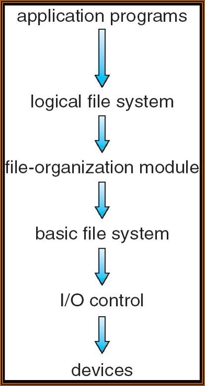 操作系统基础50-文件系统实现