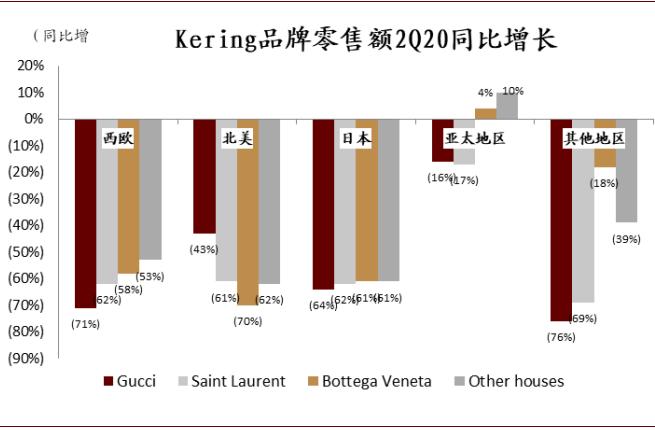 中金:奢侈品行业投资入门