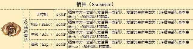 盘点英雄无敌3死亡阴影版的几种兵种〔复活〕方式
