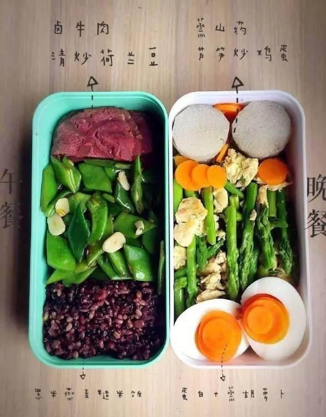 一周减脂餐食谱,每天不重样,一个月可以瘦10斤 减肥菜谱 第9张
