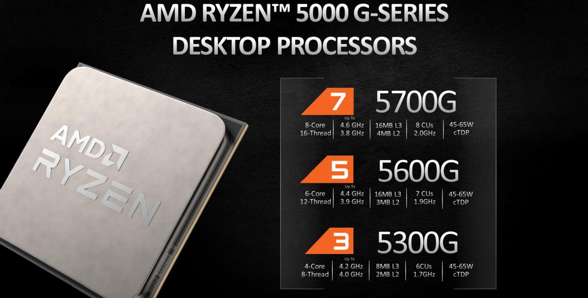 强悍的ZEN3 APU要零售,AMD正式发布锐龙5000G桌面处理器