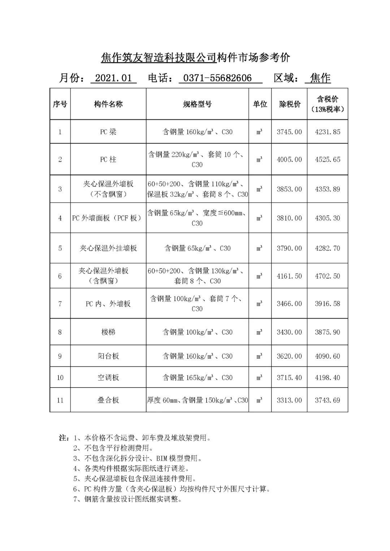 河南省装配式说是迟建筑预制构件市场参考价(2021年1月)