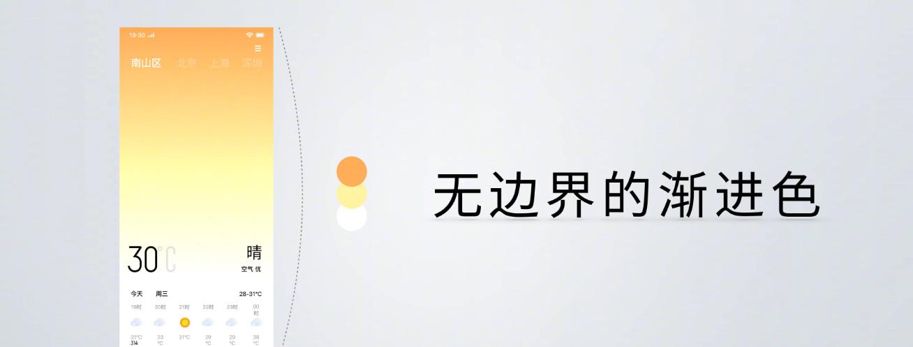 轻量UI设计 AI智能化实际操作 OPPO Color OS 6将现身
