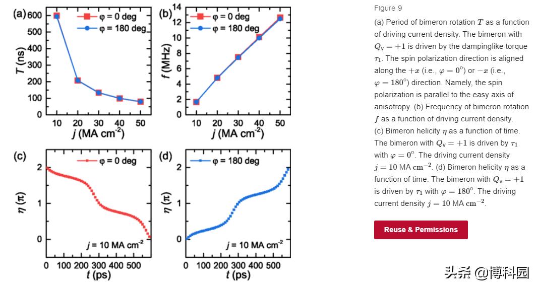 最新发现:阻挫磁体中的自旋动力学,比手性磁体更为复杂和多样!