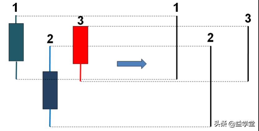 中枢理论战法:为什么你总是输给同一个套路?