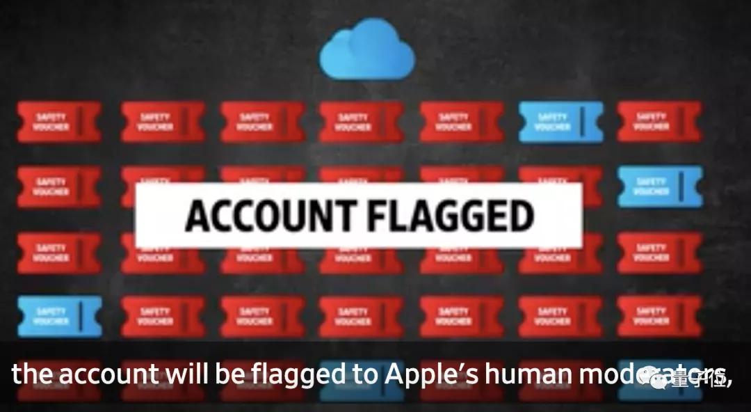 苹果回应远程扫描用户相册:声明被误解,未设后门,功能仅限美国